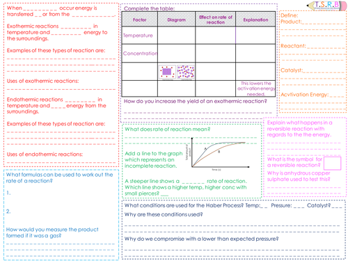 C2 Rates of Reaction and Energy Revision Mat by ...