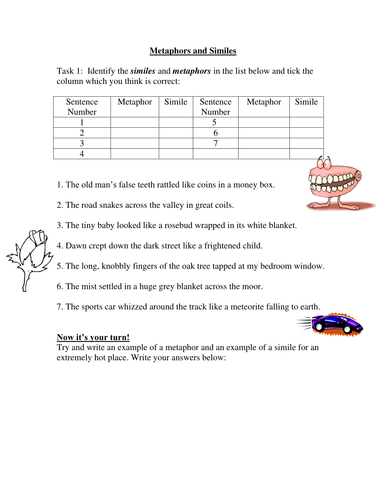 Descriptive Writing Lessons Based On Charlie And The