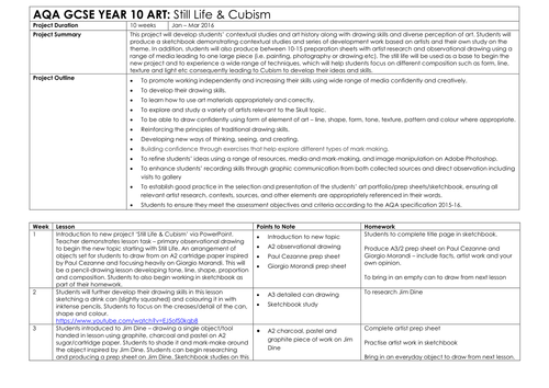 William Morris artist research analysis worksheet by amimamim – Art Analysis Worksheet