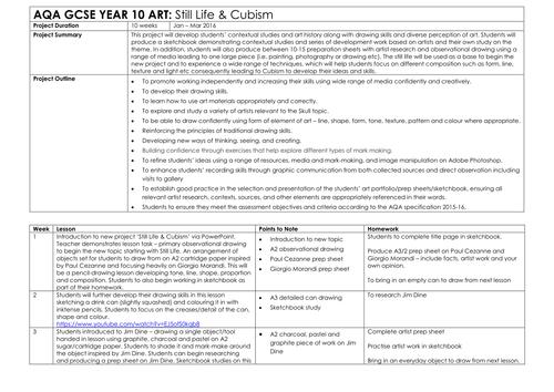 Still Life & Cubism Schemes of Work
