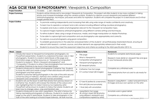Viewpoints & Composition - Photography - Schemes of Work