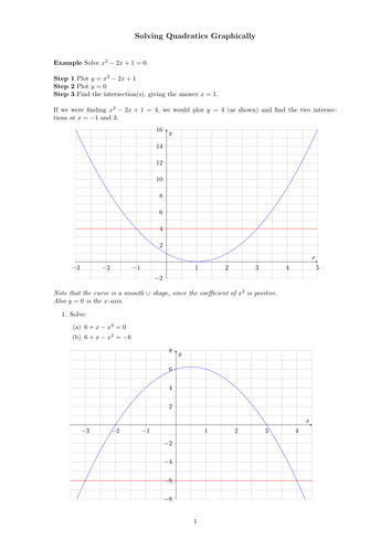 Using One Graph To Solve Another By Owen134866 Teaching Resources