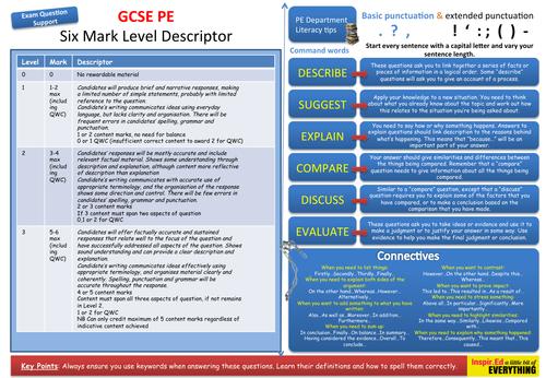 Edexcel GCSE PE Six Mark Level Descriptor Support