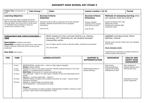 Content Process And Product Modeling Differentiated Instruction
