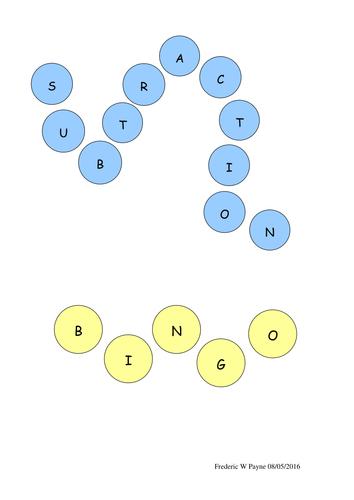 Key Stage 2 Subtraction Bingo (3 & 4 digits)