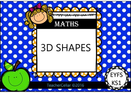 Looking at 3D Shapes