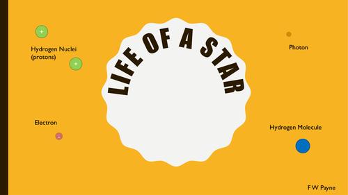 GCSE Physics - Star Life Cycle Presentation