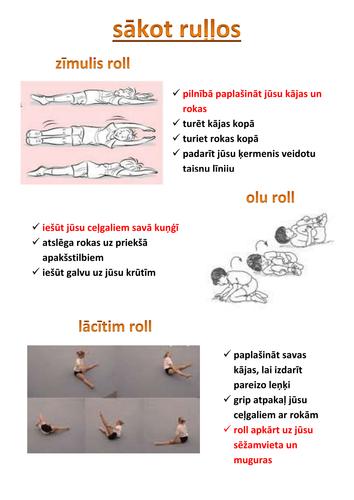 Starting Rolls - Latvian