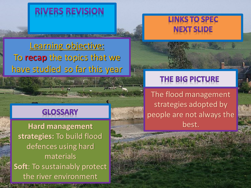 AQA  AS Level Unit 1 Rivers Revision Powerpoint