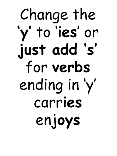 SPELLING y to ies for verbs