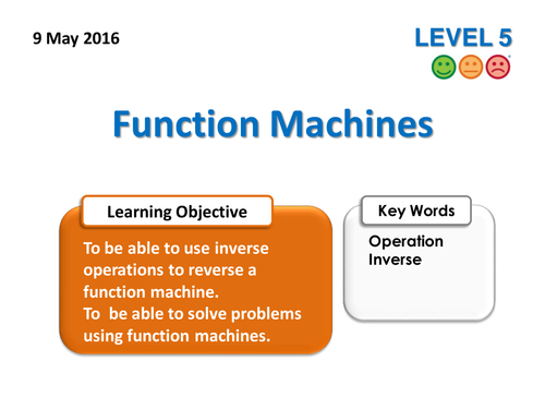 Function Machines and Inverse Operations Lesson