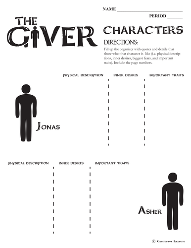 GIVER Characters Organizer (by Lois Lowry)