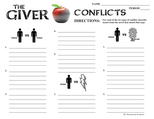 giver conflict graphic organizer 6 types of conflict by createdforlearning teaching. Black Bedroom Furniture Sets. Home Design Ideas