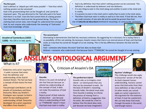 aqa a ontological argument mind maps by lisastirling teaching aqa a2 ontological argument mind maps by lisastirling8 teaching resources tes