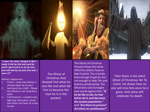 A Christmas Carol Revision of Spirits and Other Key Characters and Quotes by natwest87 ...