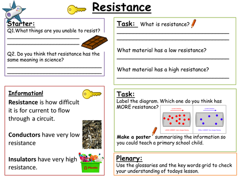 SEN Key Stage 3: Resistance