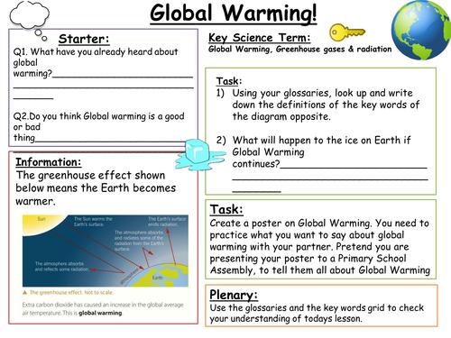SEN Key Stage 3: Global Warming