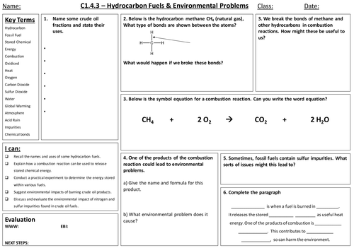 AQA C14 Crude Oil Hydrocarbons and Fractional Distillation – Fractional Distillation Worksheet