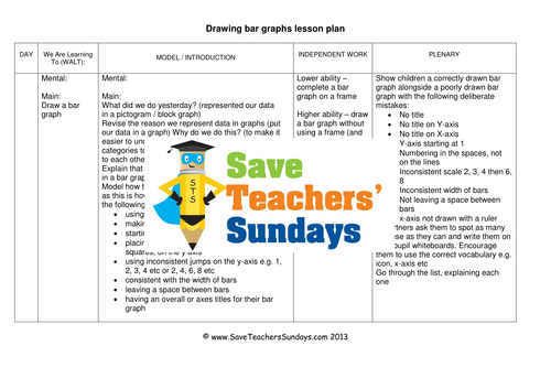 Drawing Bar Graph  KS1 Worksheets, Lesson Plans, PowerPoint and Plenary and Success Criteria