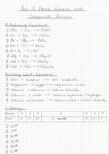 Writing Chemical Formulas Worksheet Answers - Delibertad
