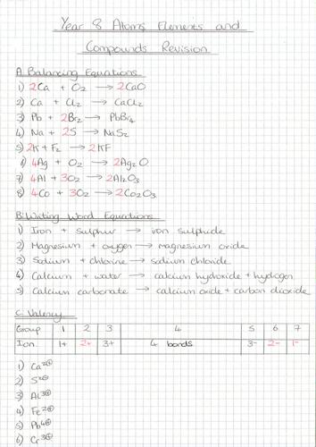 Writing Chemical Formulas Worksheet Answers - Worksheets