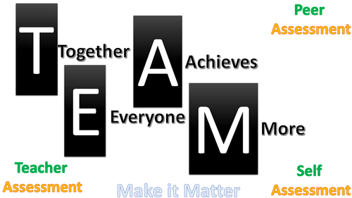 TEAM: Peer, Self and Teacher Assessmen Routine