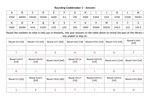 Multiplying and Dividing Fractions Codebreakers by alutwyche – Multiplication of Fractions Worksheets with Answers