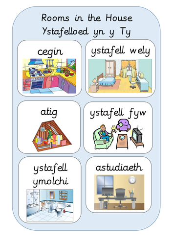 Rooms in the House - Second Language Welsh Word Mat