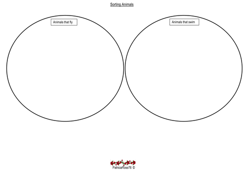 Venn Diagram Sorting - Animal Theme