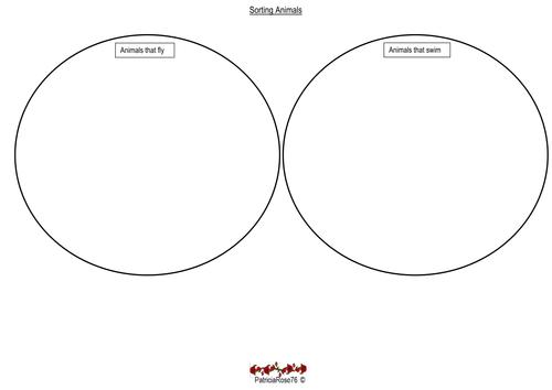 Venn diagram sorting animals ks1 diagram venn diagram sorting animal theme by patriciarose76 teaching ccuart Images