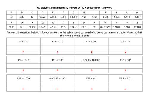 Multiplying and Dividing by Powers of 10 Codebreaker by alutwyche – Maths Code Breaker Worksheets
