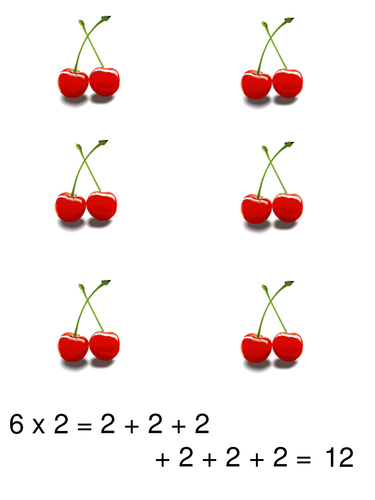 Multiplication as repeated addition by joanneclarew - Teaching ...