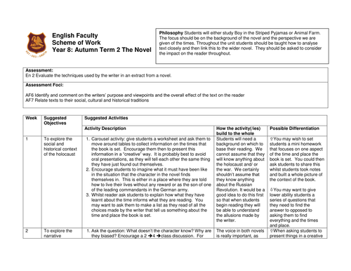 Year 8 scheme of learning The Novel