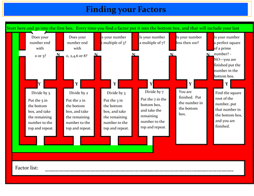 factor flow chart - finding the factors of a number