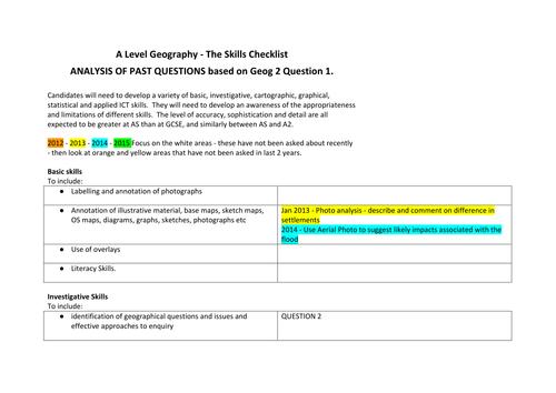 AQA GEOG2 A Level Geography Skills Checklist