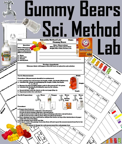Science Physics Methods: Teaching Resources
