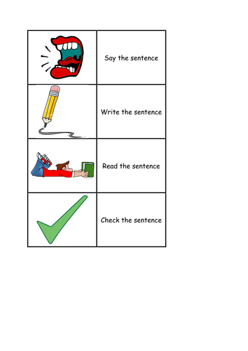 Sentence structure visual helper card