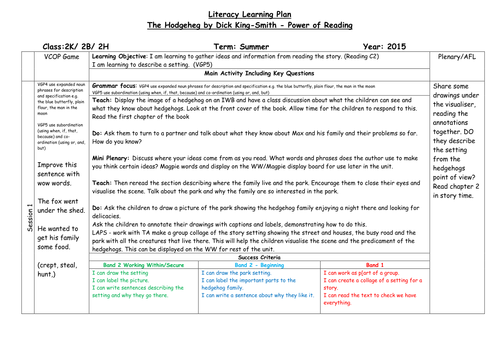 Literacy Planning - The Hodgeheg by Dick King Smith