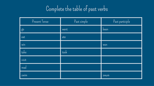 Present Perfect Simple Tense