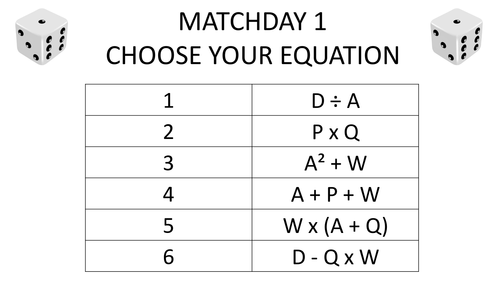 Euro 2016 Maths Substitution Activity