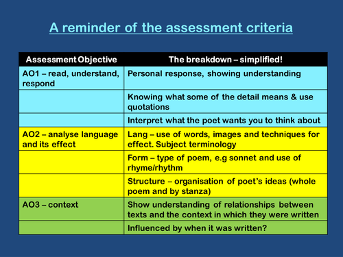 personal response essay structure Personal response essays: narrative structure read the narrative essay below edit it to determine how it could be improved based on the.