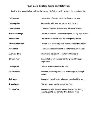 The water cycle ks3 by mrgeography333 teaching resources tes ibookread ePUb