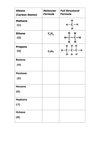 Alkane Worksheet By Katier83 Teaching Resources