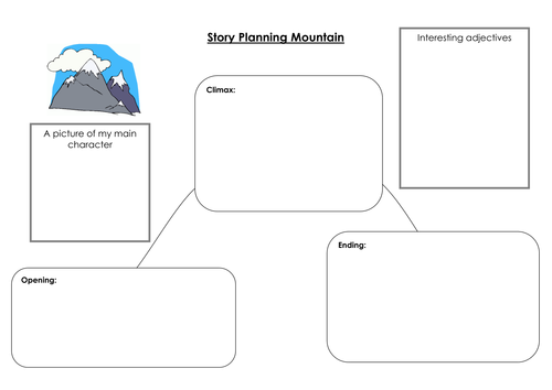 Story mountain template by ljj290488 teaching resources for Story planner free