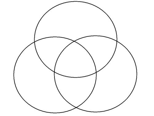 Venn Diagram Template By Ljj290488 Teaching Resources Tes