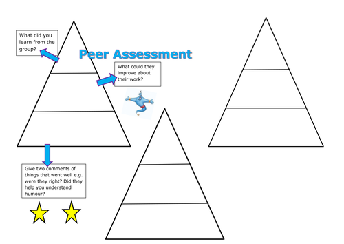 Peer Assessment Pyramids