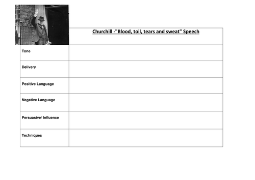 """Blood, toil, tears and Sweat""- Churchill's Speech"