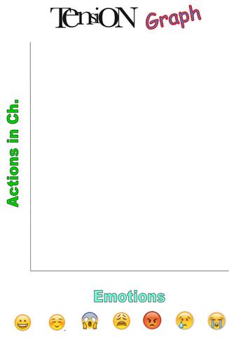 Emoji Tension Graphs
