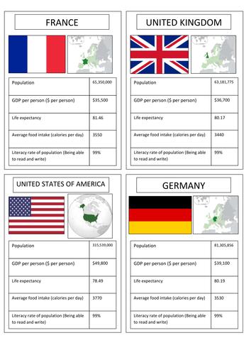 Measuring Development Africa