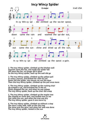 Ukulele ukulele tabs nursery rhymes : Let's Musicise - Teaching Resources - TES